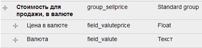 Дополнительные поля для задания цены в валюте