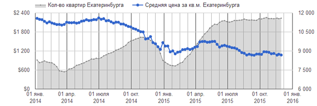 rate-2014-usd