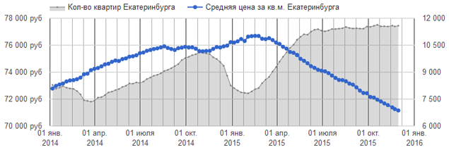 rate-2014