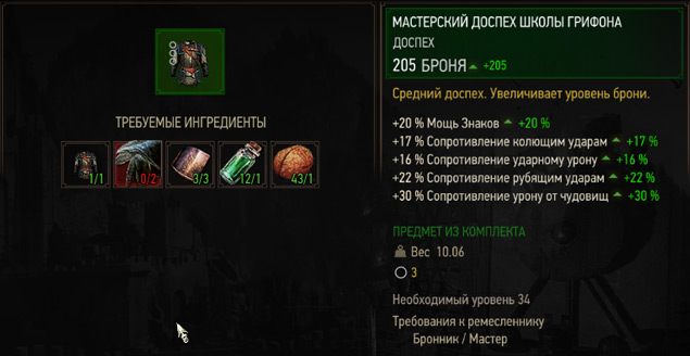 master-armour-griffon-school-witcher-3